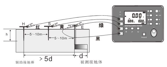 手绘测量平面图